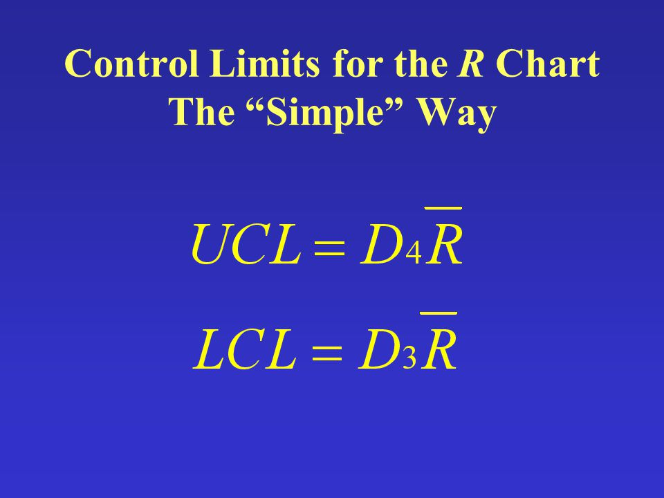 Control Limits for the R Chart The Simple Way
