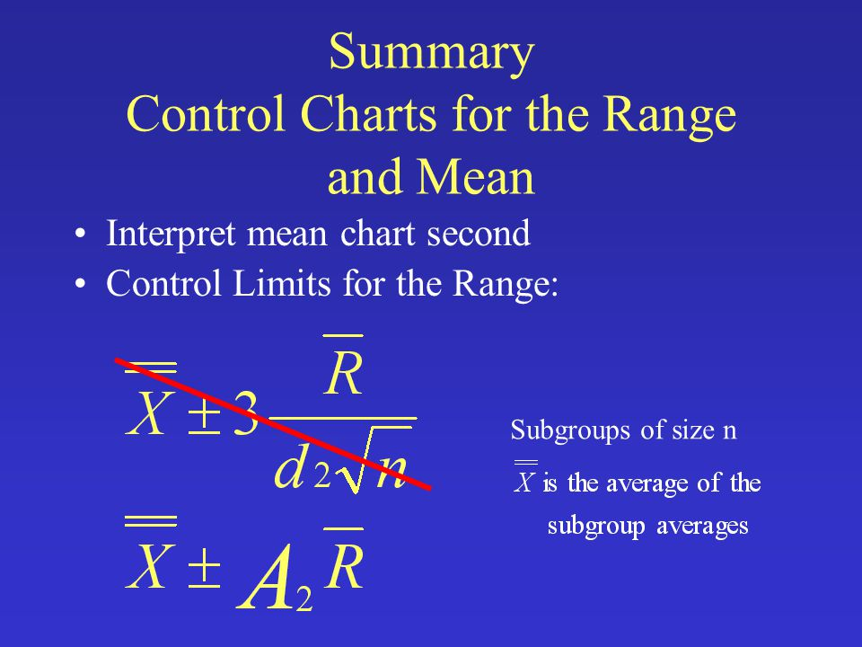 Summary Control Charts for the Range and Mean Interpret mean chart second Control Limits for the Range: Subgroups of size n