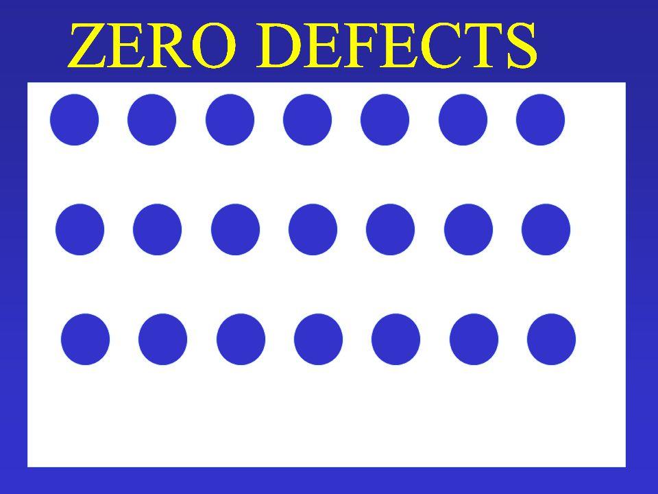 ZERO DEFECTS ZERO DEFECTS