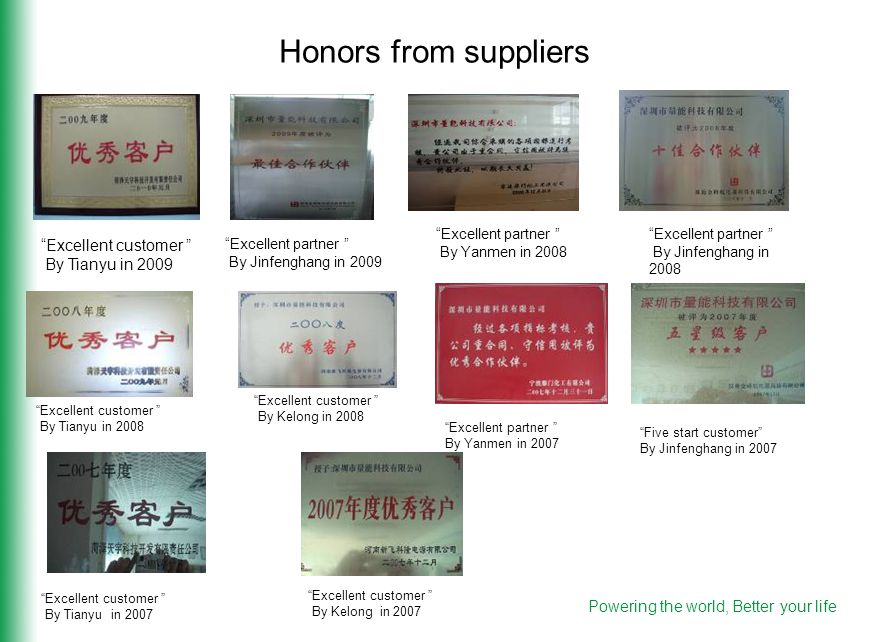 Honors from suppliers Excellent customer By Tianyu in 2009 Excellent customer By Kelong in 2007 Excellent partner By Yanmen in 2007 Five start customer By Jinfenghang in 2007 Excellent customer By Tianyu in 2008 Excellent customer By Kelong in 2008 Excellent partner By Yanmen in 2008 Excellent partner By Jinfenghang in 2008 Excellent customer By Tianyu in 2007 Excellent partner By Jinfenghang in 2009 Powering the world, Better your life
