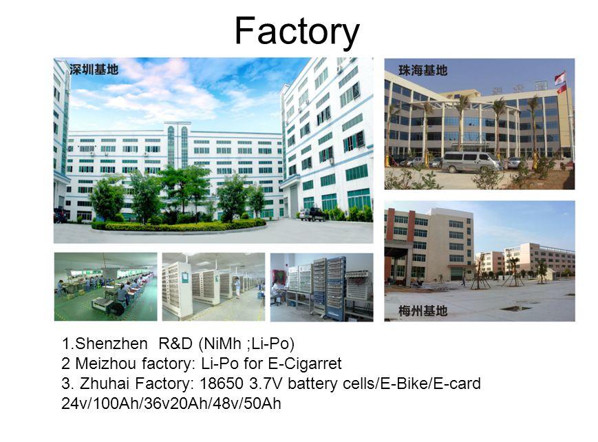 Factory 1.Shenzhen R&D (NiMh ;Li-Po) 2 Meizhou factory: Li-Po for E-Cigarret 3. Zhuhai Factory: 18650 3.7V battery cells/E-Bike/E-card 24v/100Ah/36v20