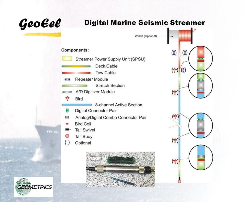 GeoEel Digital Marine Seismic Streamer System