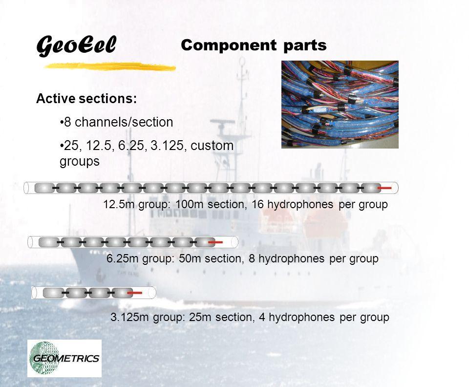 GeoEel NX/RX/R Marine Customers Geophysics Gpr.