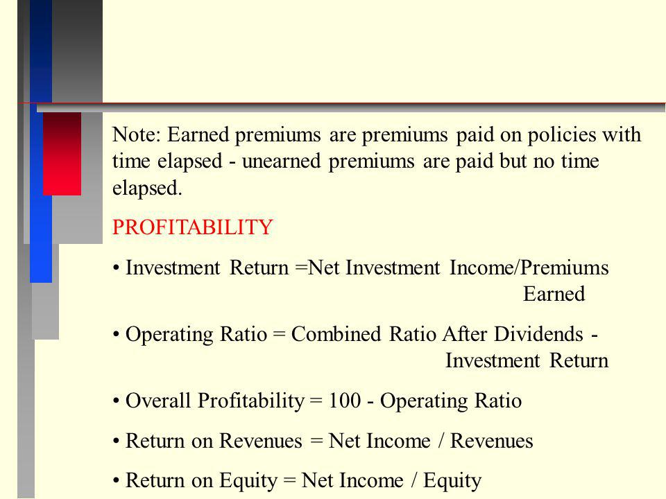 Note: Earned premiums are premiums paid on policies with time elapsed - unearned premiums are paid but no time elapsed. PROFITABILITY Investment Retur