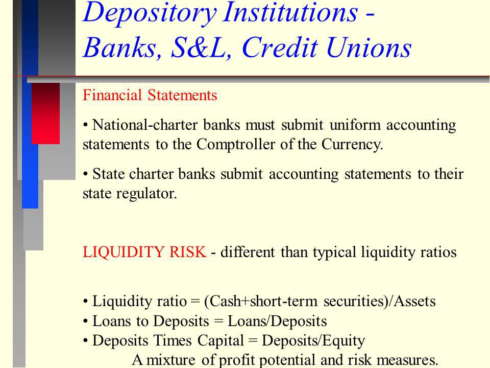 MANAGEMENT EFFICIENCY Earning Assets to Total Assets = Assets-(Cash+Fixed Assets+Non-earning Deposits) / Total Assets Burden = (Noninterest Exp.-Nonint.