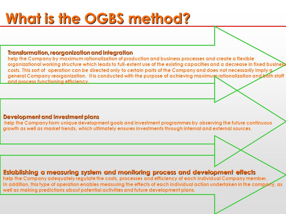 What is the OGBS method.