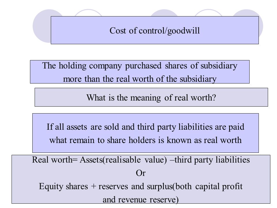 10 Cost of control/goodwill The holding company purchased shares of subsidiary more than the real worth of the subsidiary If all assets are sold and third party liabilities are paid what remain to share holders is known as real worth What is the meaning of real worth.