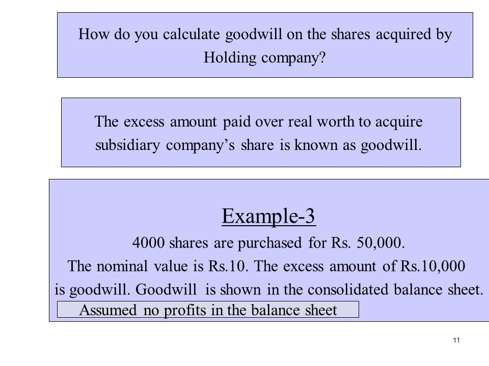 11 The excess amount paid over real worth to acquire subsidiary company's share is known as goodwill.