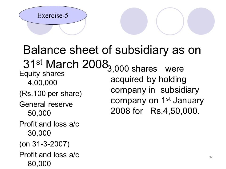 17 Balance sheet of subsidiary as on 31 st March 2008 Equity shares 4,00,000 (Rs.100 per share) General reserve 50,000 Profit and loss a/c 30,000 (on 31-3-2007) Profit and loss a/c 80,000 (For the year 2007- 2008) 3,000 shares were acquired by holding company in subsidiary company on 1 st January 2008 for Rs.4,50,000.