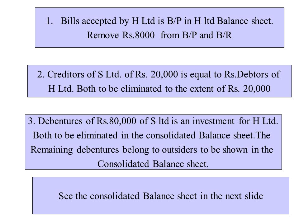 30 1.Bills accepted by H Ltd is B/P in H ltd Balance sheet.