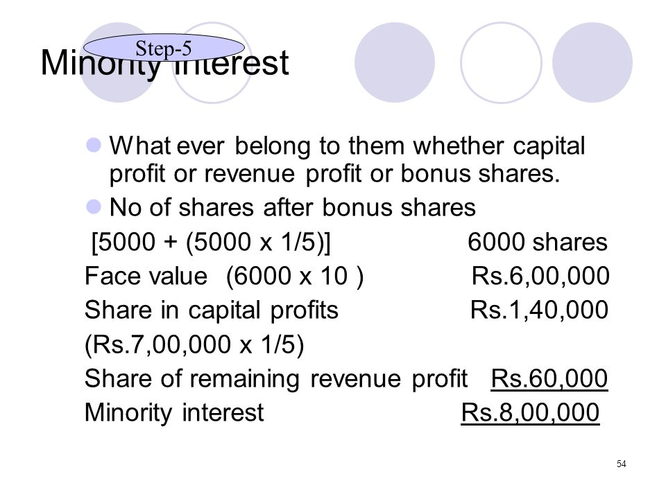 54 Minority Interest What ever belong to them whether capital profit or revenue profit or bonus shares.