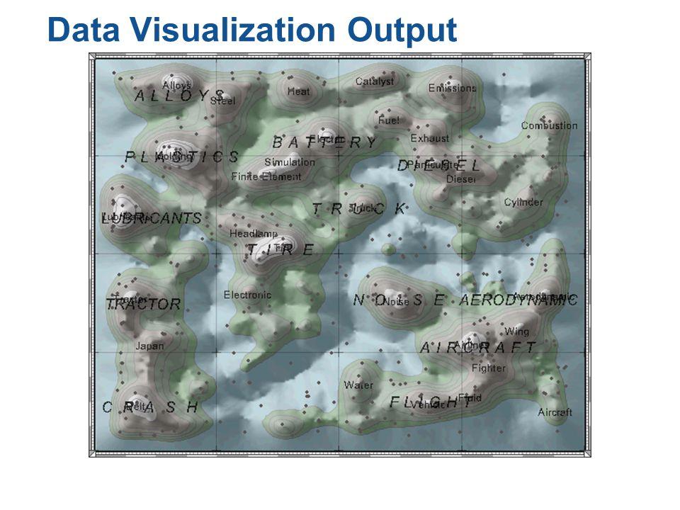 Data Visualization Output
