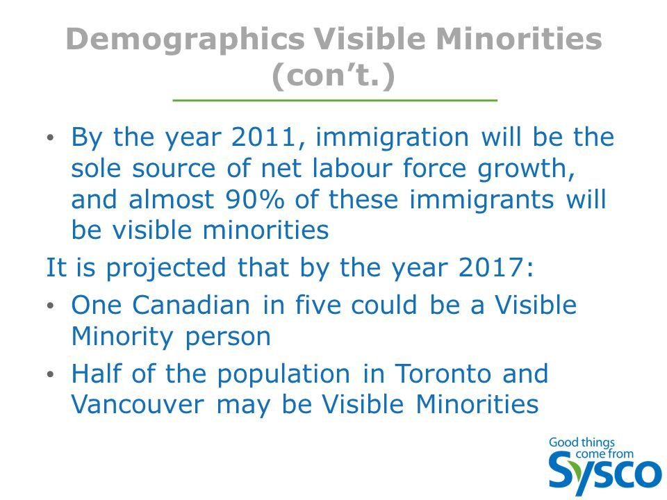 By the year 2011, immigration will be the sole source of net labour force growth, and almost 90% of these immigrants will be visible minorities It is projected that by the year 2017: One Canadian in five could be a Visible Minority person Half of the population in Toronto and Vancouver may be Visible Minorities Demographics Visible Minorities (con't.)