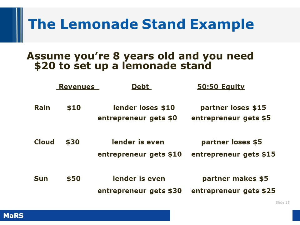 Slide 15 MaRS The Lemonade Stand Example Assume you're 8 years old and you need $20 to set up a lemonade stand Revenues Debt 50:50 Equity Rain $10 len