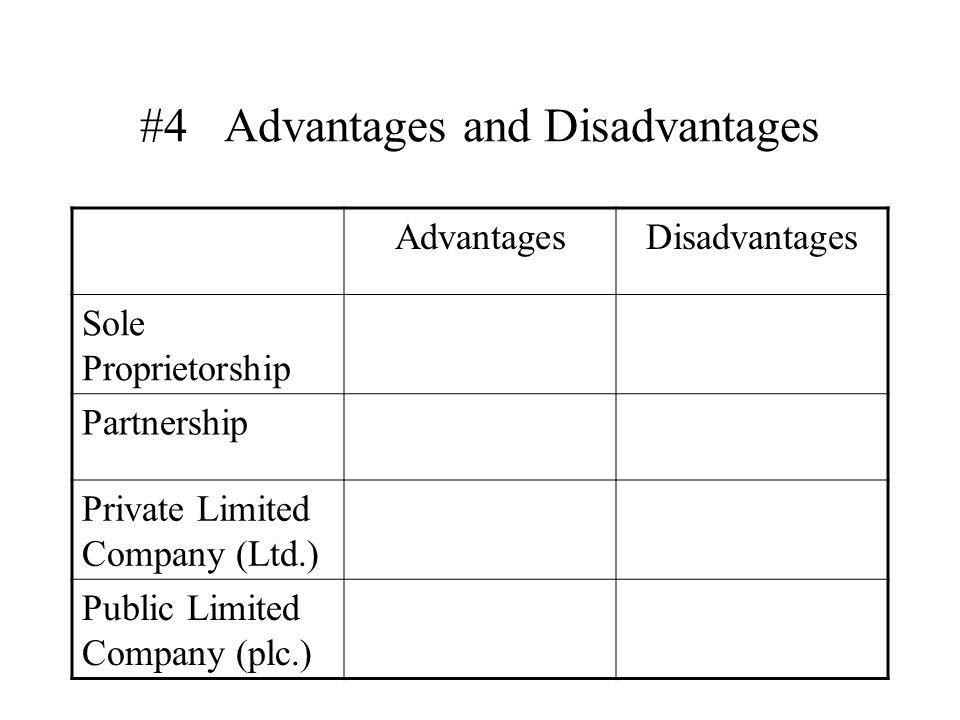 #4 Advantages and Disadvantages AdvantagesDisadvantages Sole Proprietorship Partnership Private Limited Company (Ltd.) Public Limited Company (plc.)