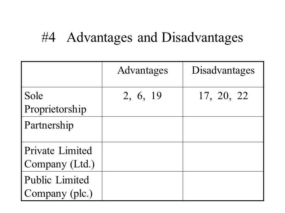 #4 Advantages and Disadvantages AdvantagesDisadvantages Sole Proprietorship 2, 6, 1917, 20, 22 Partnership Private Limited Company (Ltd.) Public Limit