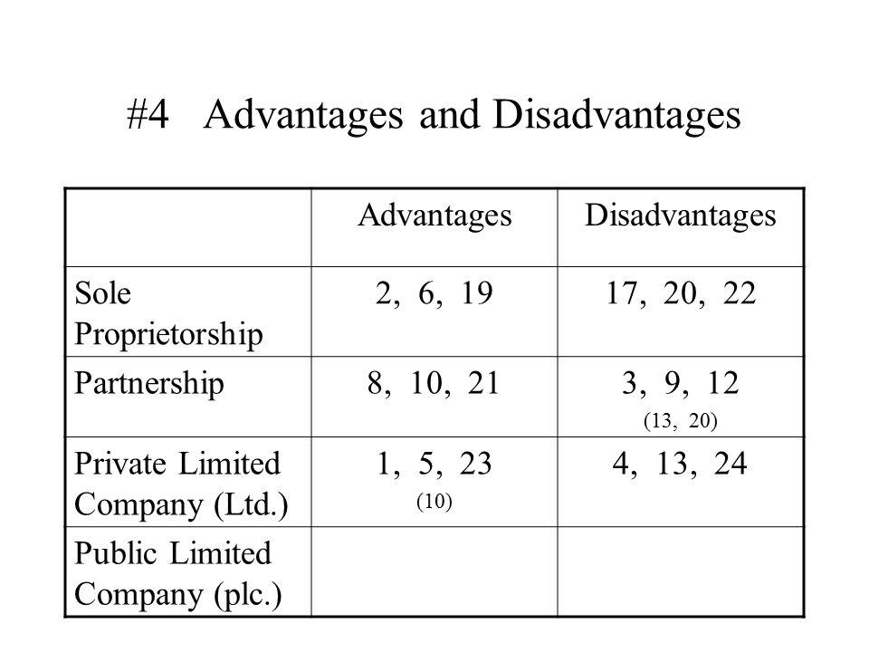 #4 Advantages and Disadvantages AdvantagesDisadvantages Sole Proprietorship 2, 6, 1917, 20, 22 Partnership8, 10, 213, 9, 12 (13, 20) Private Limited C
