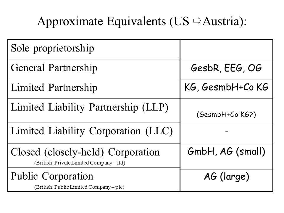 Approximate Equivalents (US – Austria): Sole proprietorship General Partnership Limited Partnership Limited Liability Partnership (LLP) Limited Liabil