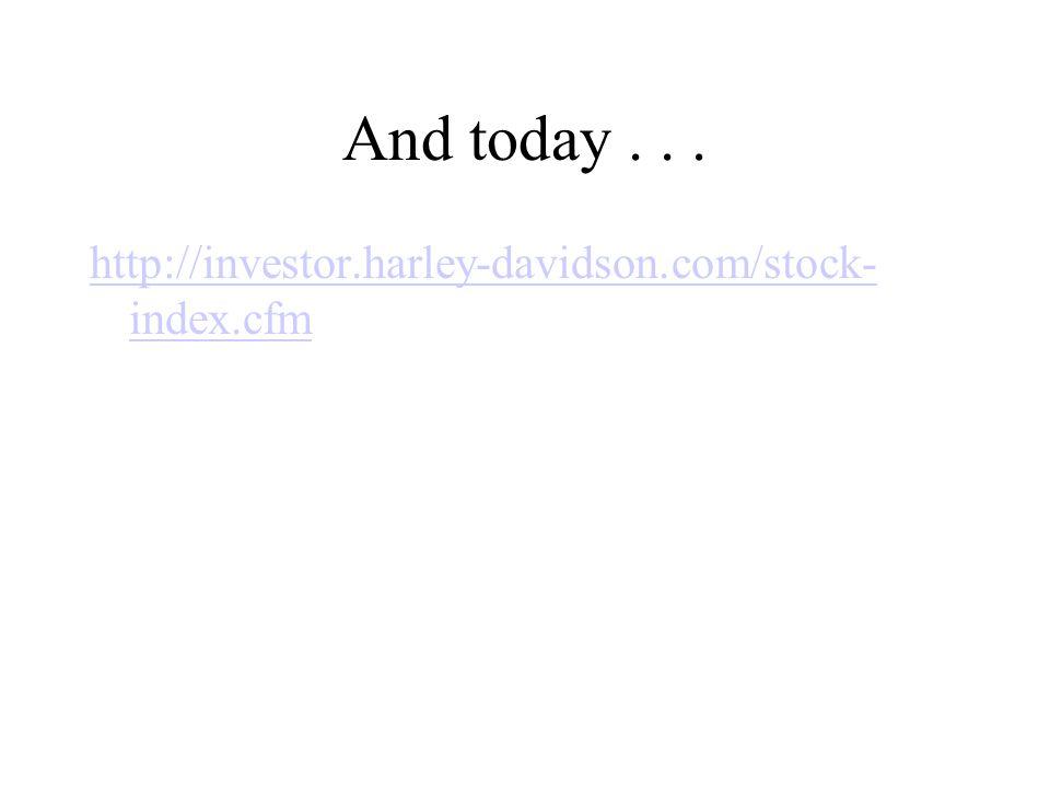 And today... http://investor.harley-davidson.com/stock- index.cfm