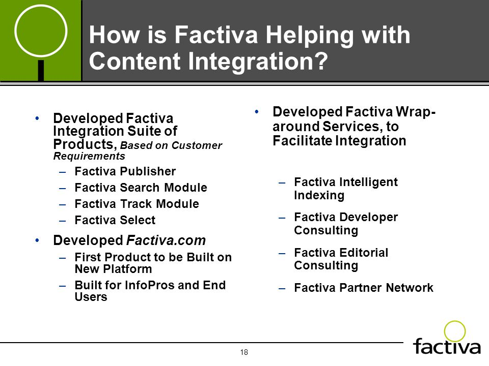 18 How is Factiva Helping with Content Integration? Developed Factiva Integration Suite of Products, Based on Customer Requirements –Factiva Publisher