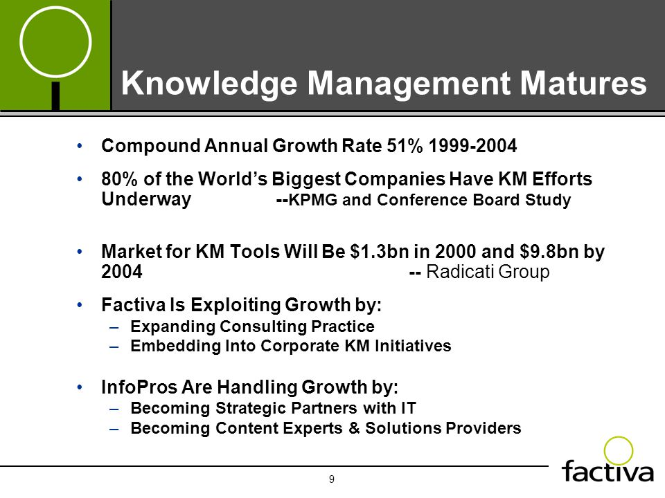 9 Knowledge Management Matures Compound Annual Growth Rate 51% 1999-2004 80% of the World's Biggest Companies Have KM Efforts Underway -- KPMG and Con