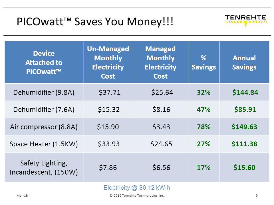 Mar-15© 2010 Tenrehte Technologies, Inc.9 PICOwatt™ Saves You Money!!.