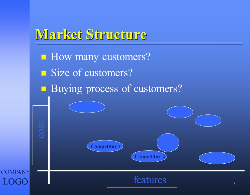 8 COMPANY LOGO Market Structure features cost n How many customers? n Size of customers? n Buying process of customers? Competitor 1 Competitor 2
