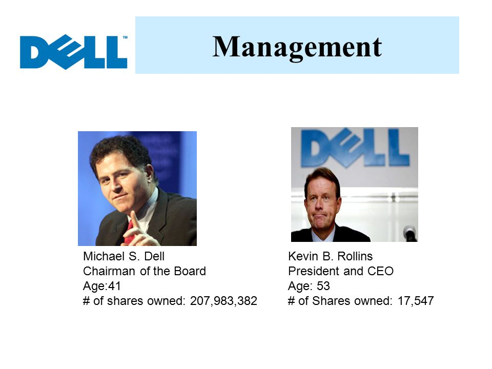 Kevin B. Rollins President and CEO Age: 53 # of Shares owned: 17,547 Michael S. Dell Chairman of the Board Age:41 # of shares owned: 207,983,382 Manag