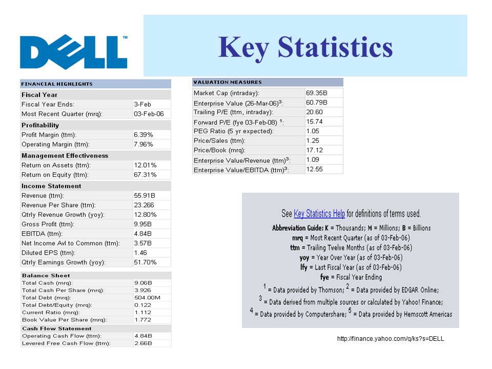 Key Statistics http://finance.yahoo.com/q/ks?s=DELL