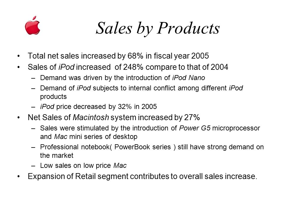 Sales by Products Total net sales increased by 68% in fiscal year 2005 Sales of iPod increased of 248% compare to that of 2004 –Demand was driven by t