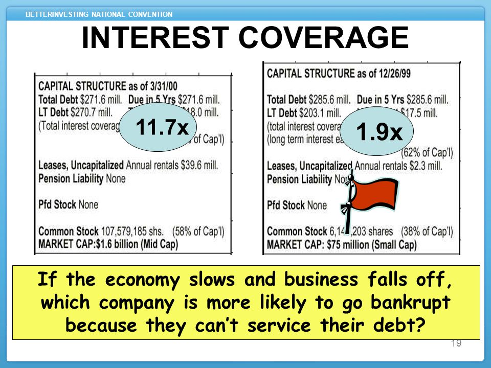 BETTERINVESTING NATIONAL CONVENTION INTEREST COVERAGE 19 If the economy slows and business falls off, which company is more likely to go bankrupt because they can't service their debt.