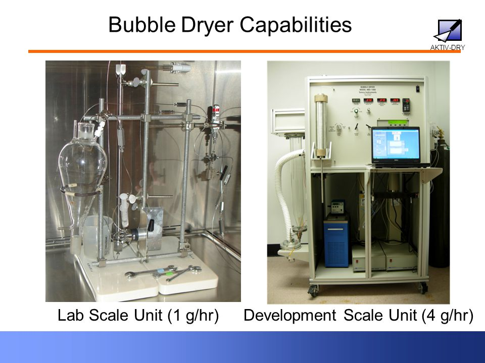 AKTIV-DRY Bubble Dryer Capabilities Lab Scale Unit (1 g/hr)Development Scale Unit (4 g/hr)