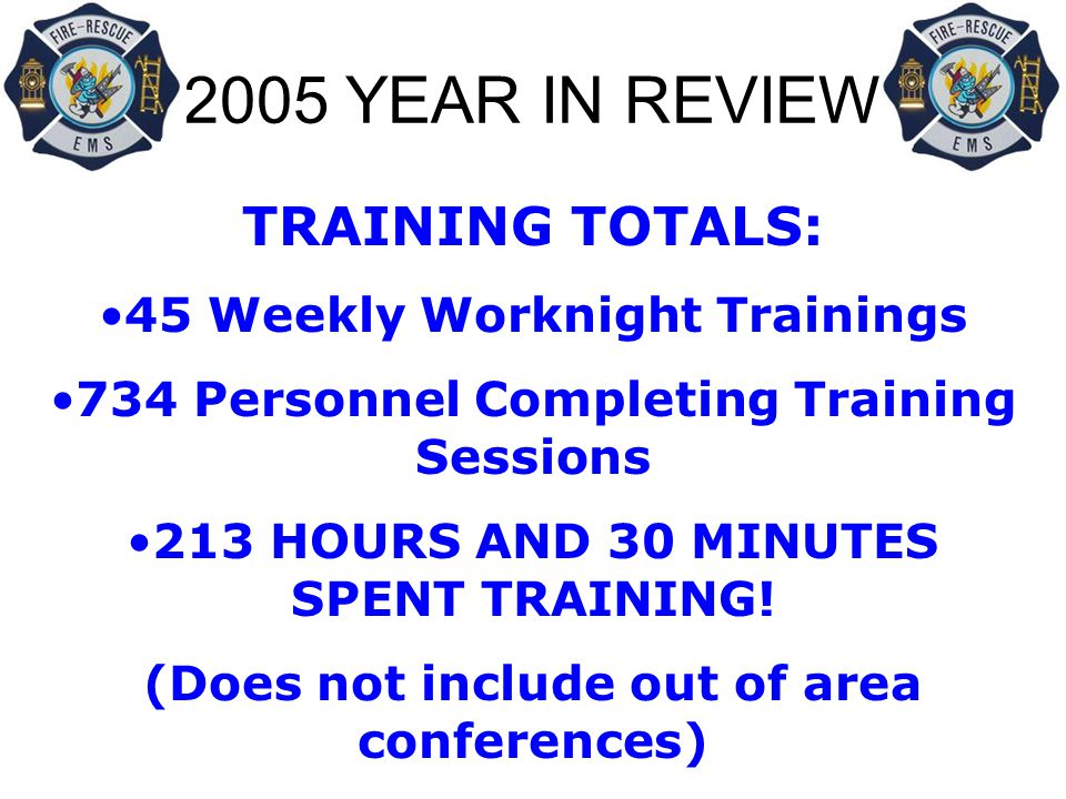 2005 YEAR IN REVIEW TRAINING TOTALS: 45 Weekly Worknight Trainings 734 Personnel Completing Training Sessions 213 HOURS AND 30 MINUTES SPENT TRAINING.