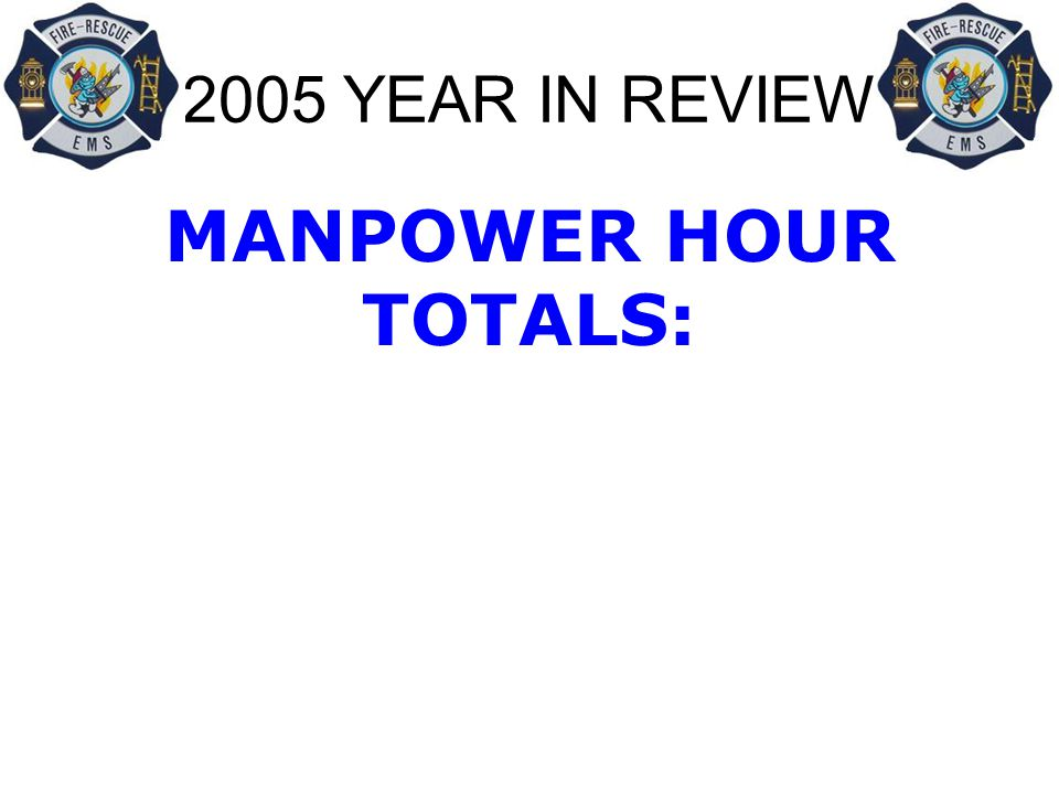 2005 YEAR IN REVIEW MANPOWER HOUR TOTALS: