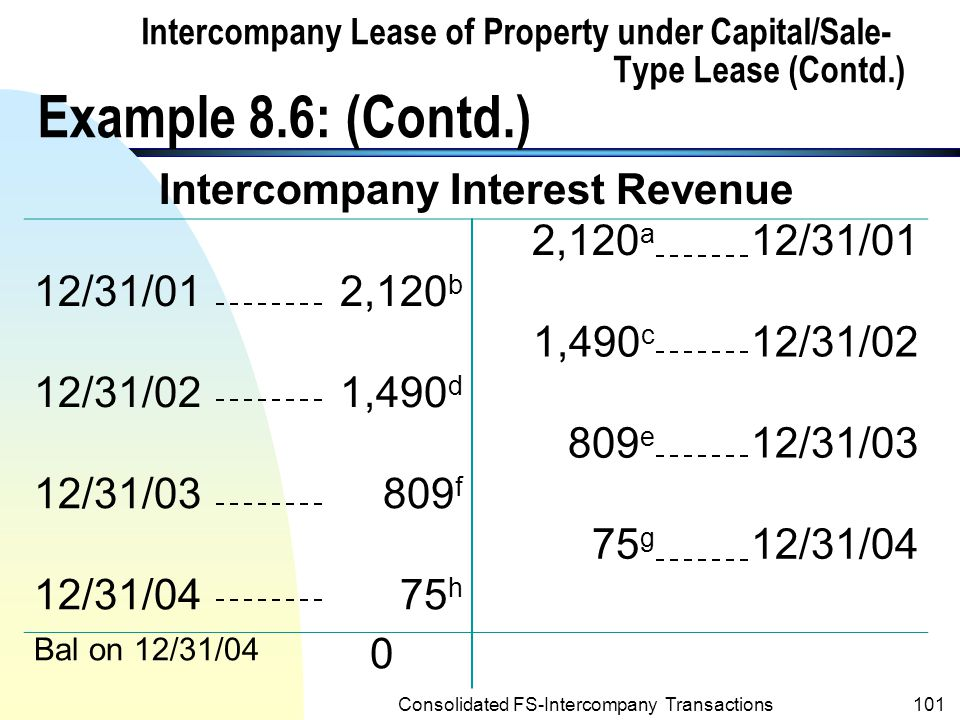 Consolidated FS-Intercompany Transactions100 Intercompany Lease of Property under Capital/Sale- Type Lease (Contd.) Example 8.6: (Contd.) a.