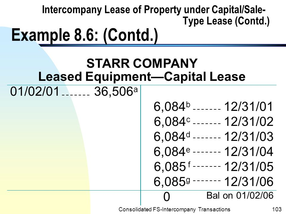 Consolidated FS-Intercompany Transactions102 Intercompany Lease of Property under Capital/Sale-Type Lease (Contd.) Example 8.6: (Contd.) a.