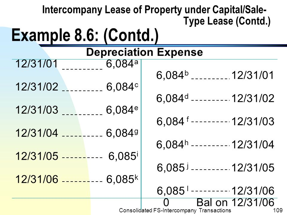 Consolidated FS-Intercompany Transactions108 Intercompany Lease of Property under Capital/Sale-Type Lease (Contd.) Example 8.6: (Contd.) a.