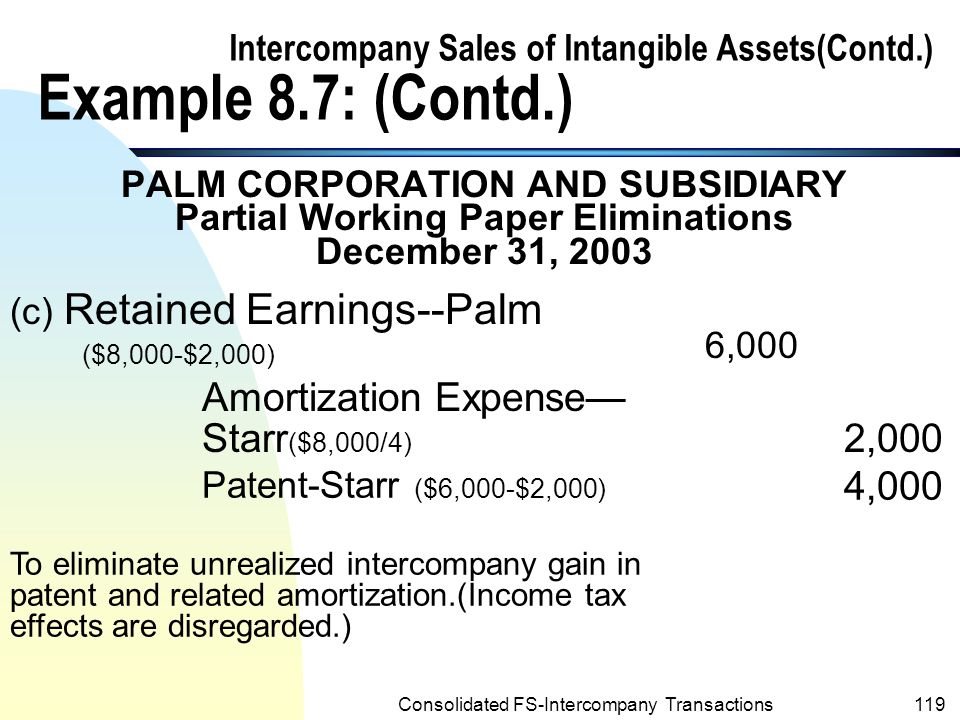 Consolidated FS-Intercompany Transactions118 Intercompany Sales of Intangible Assets(Contd.) Example 8.7: (Contd.) PALM CORPORATION AND SUBSIDIARY Partial Working Paper Eliminations December 31, 2002 (c) Intercompany Gain on Sale of Patent--Palm ($40,000- $32,000) 8,000 Amortization Expense— Starr($8,000/4)2,000 Patent-Starr ($8,000-2,000) 6,000 To eliminate unrealized intercompany gain in patent and related amortization.(Income tax effects are disregarded.)