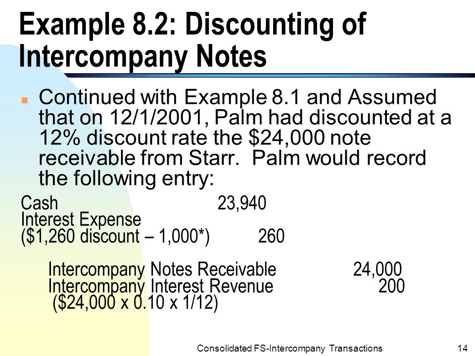 Consolidated FS-Intercompany Transactions13 Discounting of Intercompany Notes n If an intercompany note receivable is discounted at a bank (by the payee, i.e., Palm in example 8.1), the note becomes payable to an outsider – the bank.