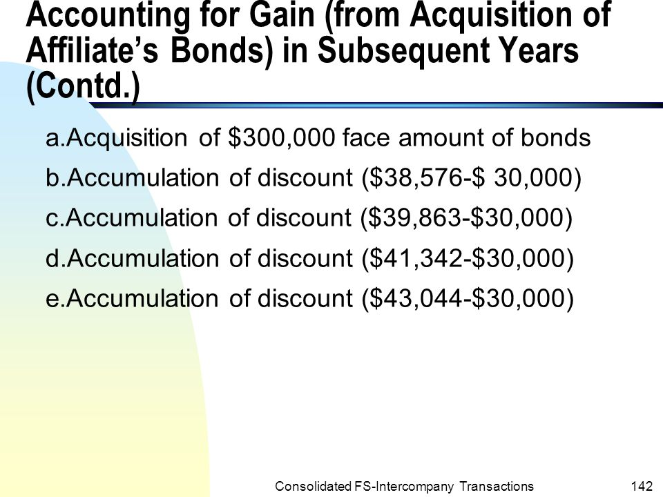 Consolidated FS-Intercompany Transactions141 Accounting for Gain (from Acquisition of Affiliate's Bonds) in Subsequent Years (Contd.) POST CORPORATION Investment in Sage Company Bonds 12/31/01257,175 a 12/31/02 8,576 b 12/31/039,863 c 12/31/0411,342 d 12/31/0513,044 e Bal on 12/31/05 300,000
