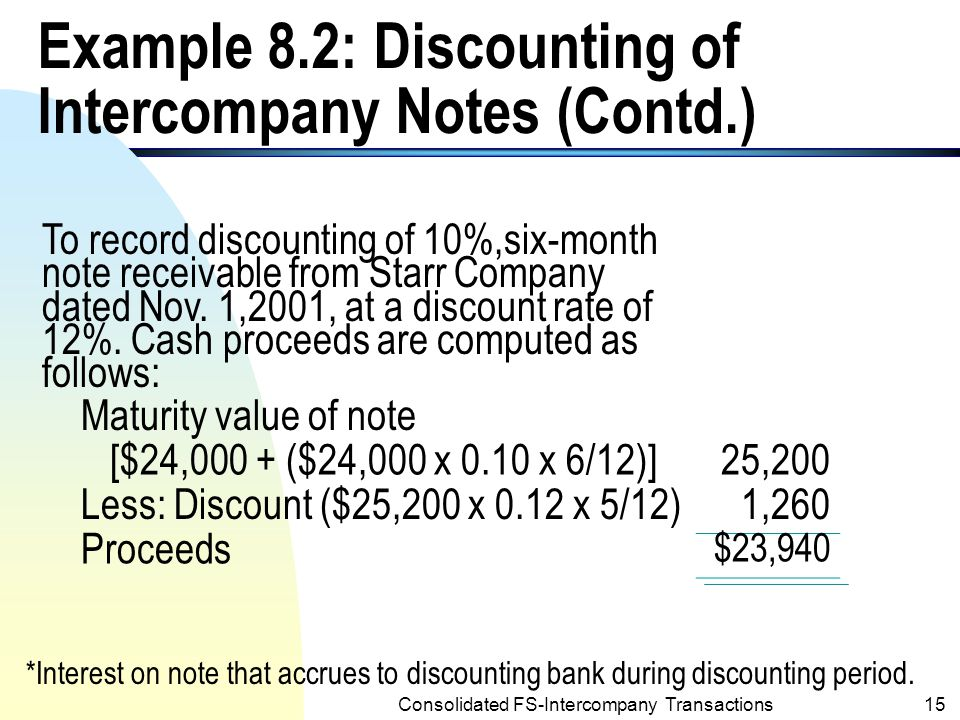 Consolidated FS-Intercompany Transactions14 Example 8.2: Discounting of Intercompany Notes n Continued with Example 8.1 and Assumed that on 12/1/2001, Palm had discounted at a 12% discount rate the $24,000 note receivable from Starr.