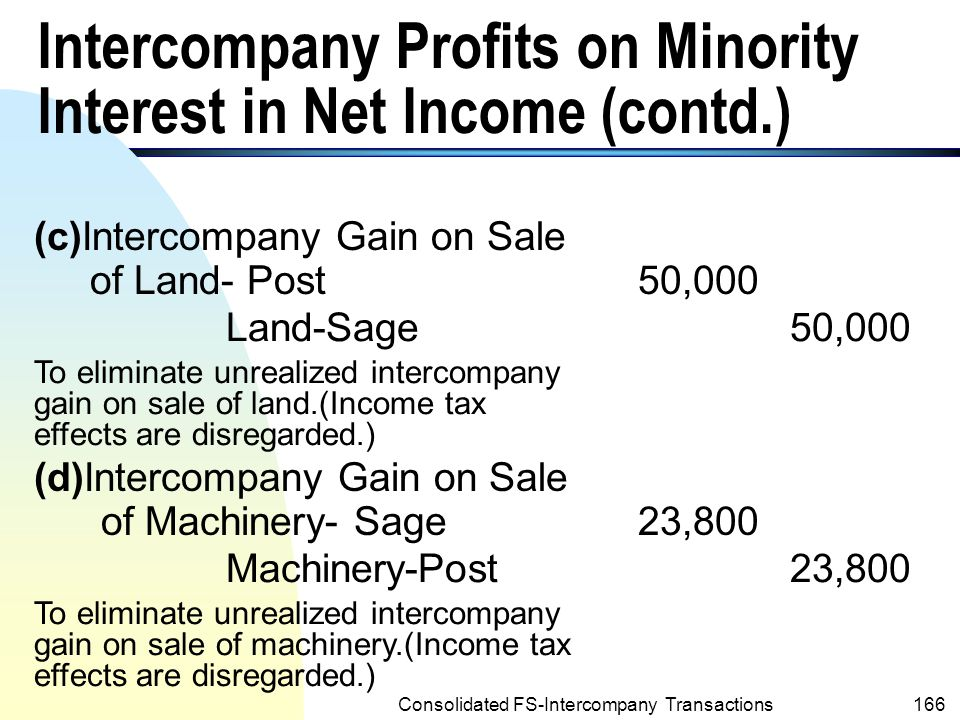 Consolidated FS-Intercompany Transactions165 Intercompany Profits on Minority Interest in Net Income (contd.) (b)Intercompany Sales-Sage120,000 Intercompany Cost of Goods Sold-Sage96,000 Cost of Goods Sold- Post16,000 Inventories-Post8,000 To eliminate intercompany sales, cost of goods sold, and unrealized profit in inventories.(Income tax effects are disregarded.)