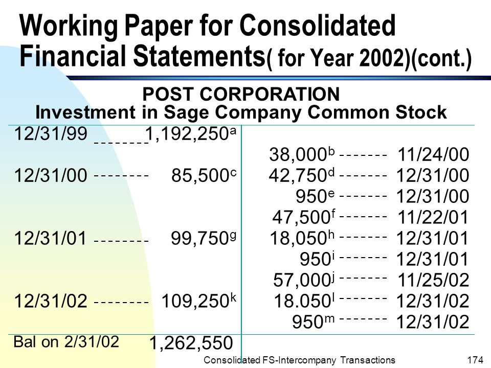 Consolidated FS-Intercompany Transactions173 Working Paper for Consolidated Financial Statements ( for Year 2002) n Continued with the example of Post and its subsidiary (Sage), the followings are selected Post s t-accounts(investment in Sage, retained earnings) and Sage s t-account of retained earnings.