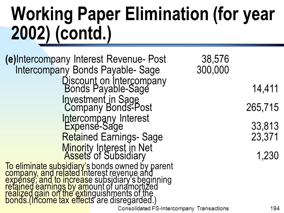 Consolidated FS-Intercompany Transactions193 (c)Retained Earnings- Post50,000 Land-Sage50,000 To eliminate unrealized intercompany gain in land.(Income tax effects are disregarded.) (d)Retained Earnings-Sage22,610 Minority Interest in Net Assets of Subsidiary1,190 Accumulated Depreciation-Post4,760 Machinery- Post23,800 Depreciation Expense- Post4,760 To eliminate unrealized intercompany gain in machinery and in related depreciation (Income tax effects are disregarded.) Working Paper Elimination (for year 2002) (contd.)