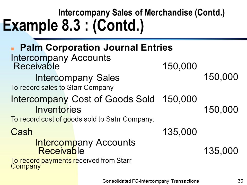 Consolidated FS-Intercompany Transactions29 Intercompany Sales of Merchandise (Contd.) Example 8.3 : (Contd.) u By 12/31/2001, Starr still owed Palm $15,000 for merchandise purchased during 12/31/2001.