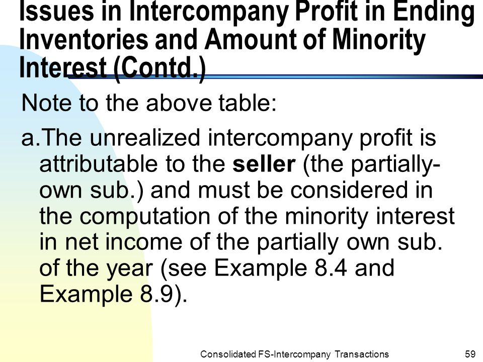 Consolidated FS-Intercompany Transactions58 Issues in Intercompany Profit in Ending Inventories and Amount of Minority Interest (Contd.) Type Seller BuyerIssue Current Practice A Parent or wholly own Subsidiary Partially- own subsidiary Should all unrealized intercompany profit in the ending inventory of the buyer be eliminated.