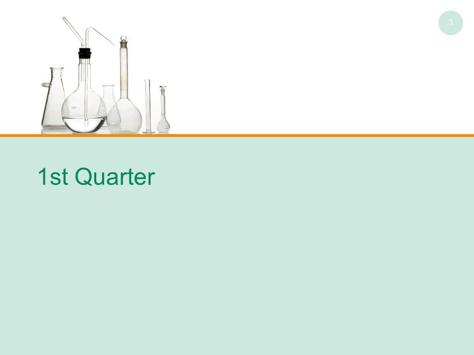 3 1st Quarter