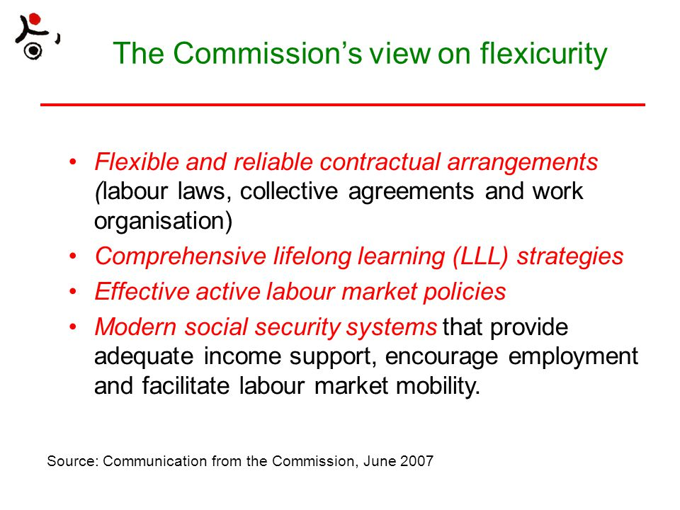 The Commission's view on flexicurity Source: Communication from the Commission, June 2007 Flexible and reliable contractual arrangements (labour laws, collective agreements and work organisation) Comprehensive lifelong learning (LLL) strategies Effective active labour market policies Modern social security systems that provide adequate income support, encourage employment and facilitate labour market mobility.