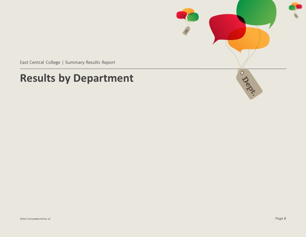 ©2012 WorkplaceDynamics, LLP Page 9 Summary Department Results Bottom Scoring Department: Top Scoring Department: We have highlighted in green and red your Top and Bottom scoring departments.