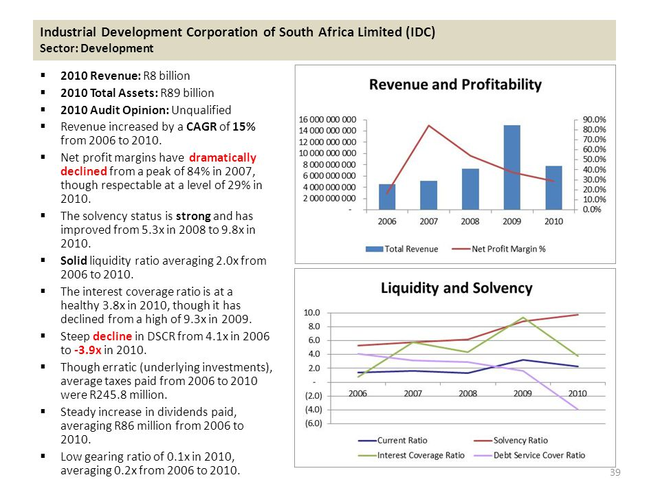 Industrial Development Corporation of South Africa Limited (IDC) Sector: Development  2010 Revenue: R8 billion  2010 Total Assets: R89 billion  2010 Audit Opinion: Unqualified  Revenue increased by a CAGR of 15% from 2006 to 2010.